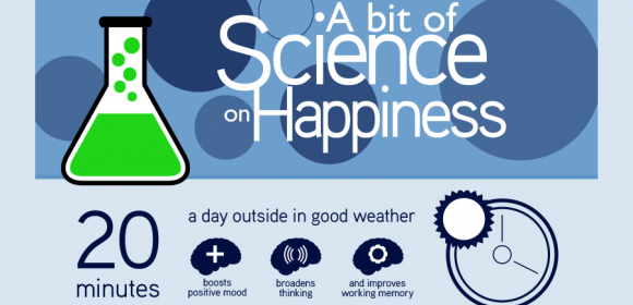 A Bit of Science on Happiness at Vail Ranch Pharmacy Temecula